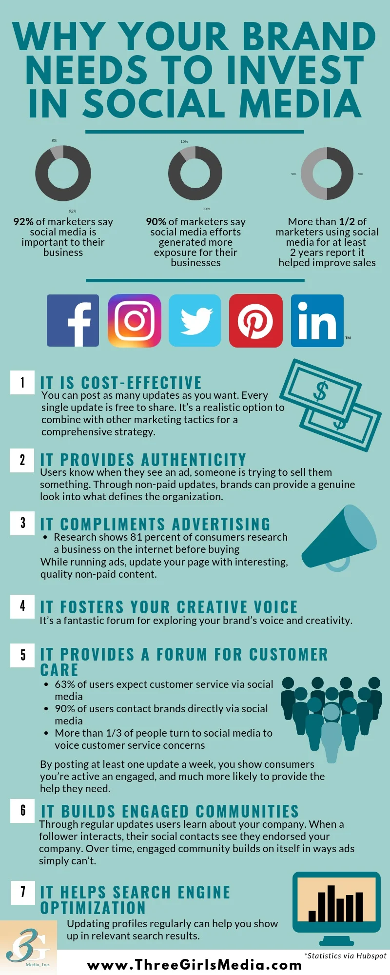 Infographic with benefits of social media.